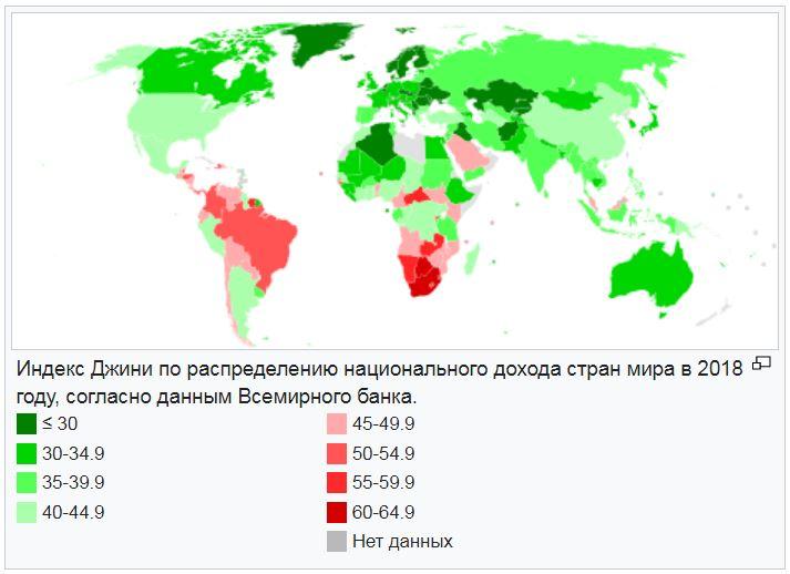 Макроэкономические параметры развития экономики и распределение благосостояния населения